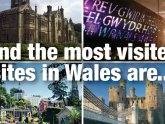 Tourist places in Wales